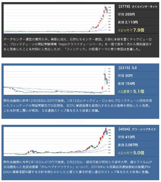 新生ジャパン投資の口コミ検証 大化け株2