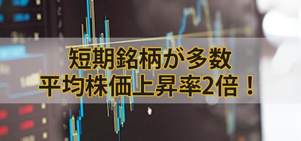 投資顧問-サイトの投資実績の口コミ・評判